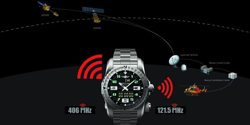 Breitling Emergency II - Signal