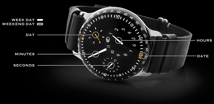 Ressence Type 3 - Functions