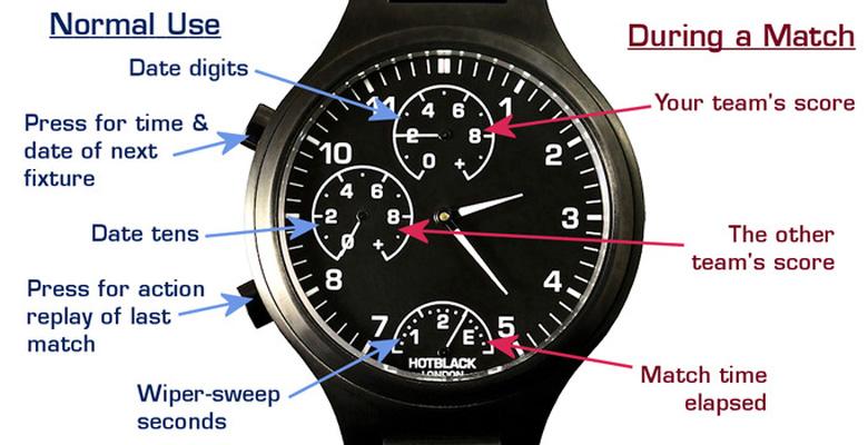 New analog luxury watch displays football/soccer scores